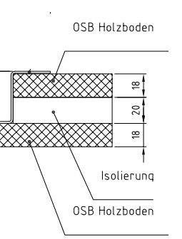 eingelegte Bodenisolierung für LCI LCI 2x2